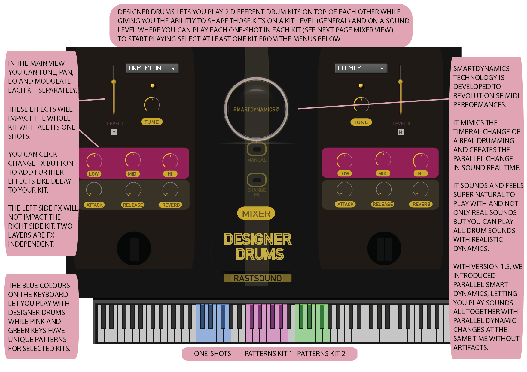 Designer Drums - Rast Sound